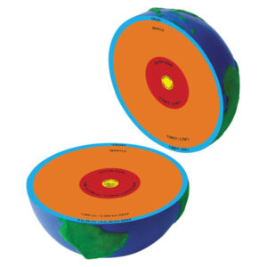 Learning Resources Cross Section Earth Model